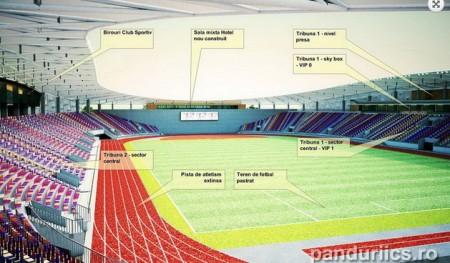 Stade Pandurii - Image panduriics.ro