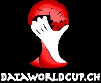 dataworldcup
