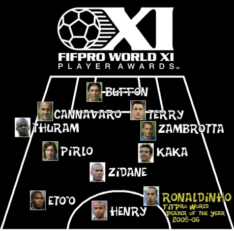 productions fifpro world xi - photo #24